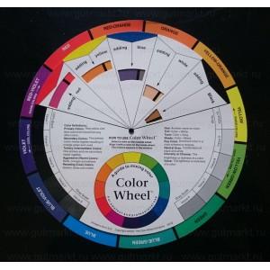Цветовой круг Иттена для колористики татуажа для смешивания пигмента